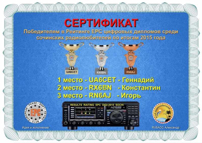 CERTIFICATE_Winners-2015.jpg