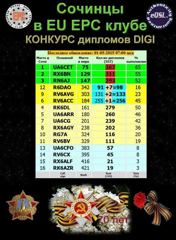 RATING_30_APRIL.JPG