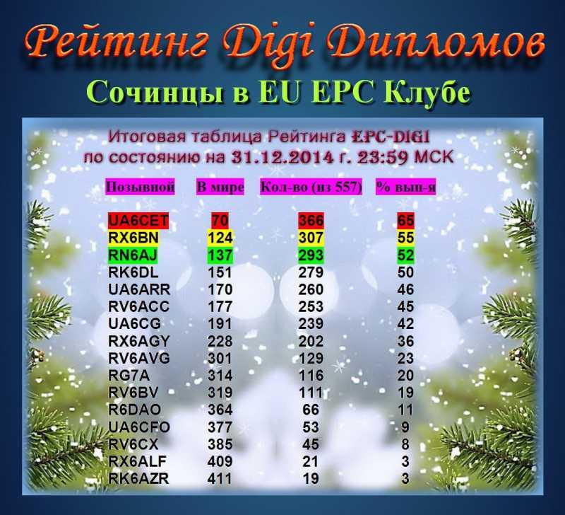 RATING_Digi_Final-2014.jpg