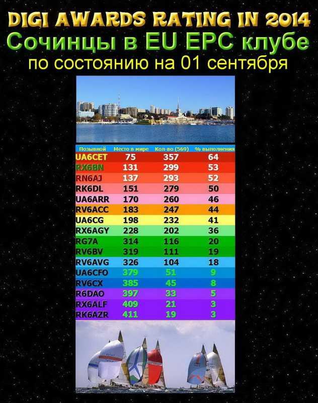 RATING_SEPTEMBER.jpg