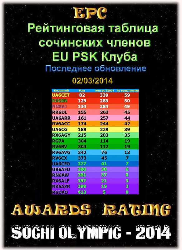 Rating_010314.jpg