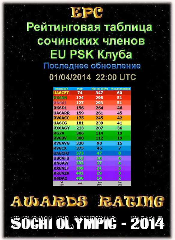 Rating_010414.JPG