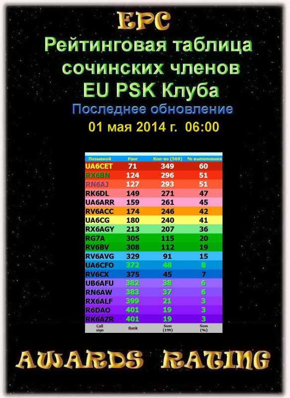 Rating_010414_2014-05-01.JPG
