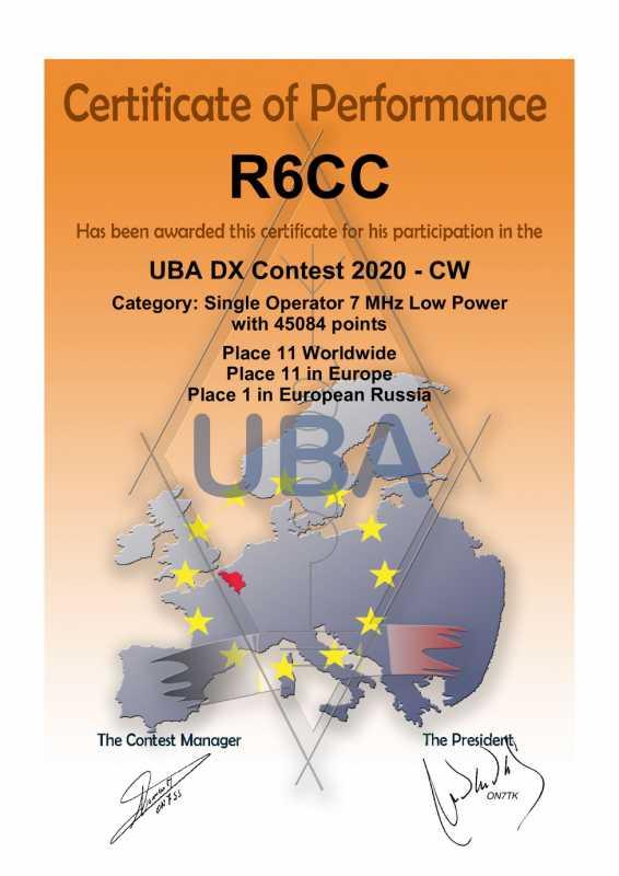 UBA-2020-7-MHz-CW-doc.jpg